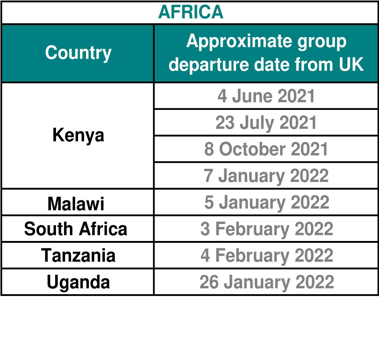 AV Africa dates