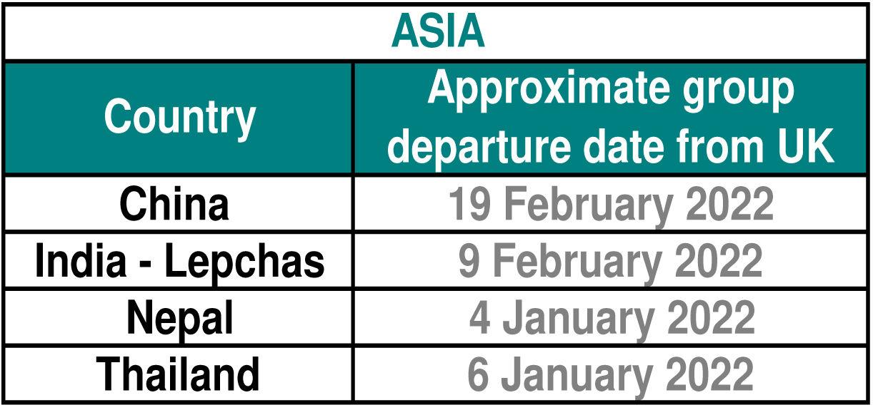AV Asia dates