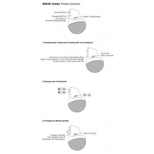 BND501 Wireless Speaker Electronics & Technology Other Electronics & Technology Gadget EMS1032-BLK-4