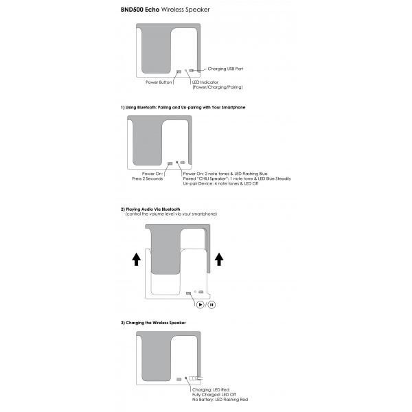 BND500 Wireless Speaker Electronics & Technology Other Electronics & Technology Gadget EMS1033-BLK-7