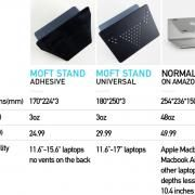 MOFT Laptop Stand Electronics & Technology Computer & Mobile Accessories MOFT Laptop Stand Product Specs