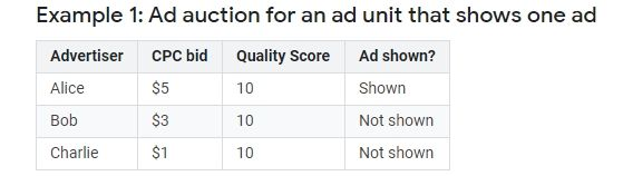 youtube ad auction example