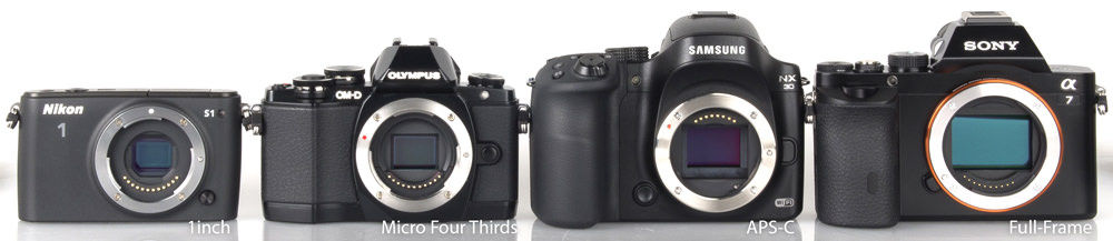 sensor-size-camera-body-differences