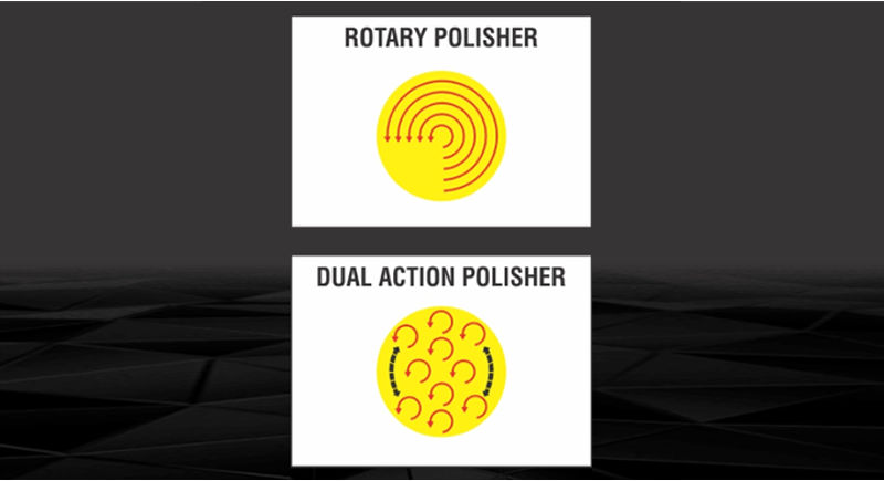Benifits Of DA Polisher Over Rotary Polisher