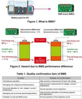 apa itu BMS baterai