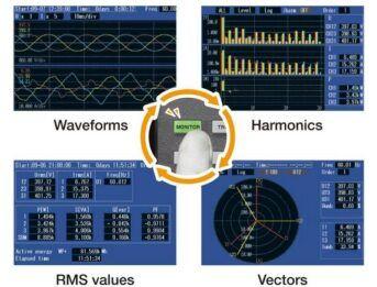 power quality parameter