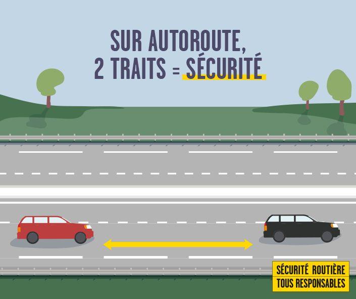 Evaluer et maintenir les distances de sécurité.png