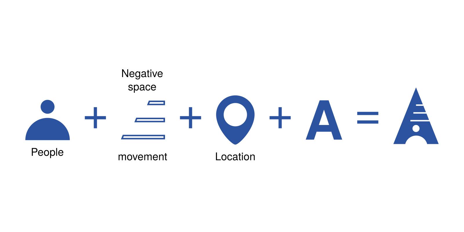 air_peace_logo_breakdown