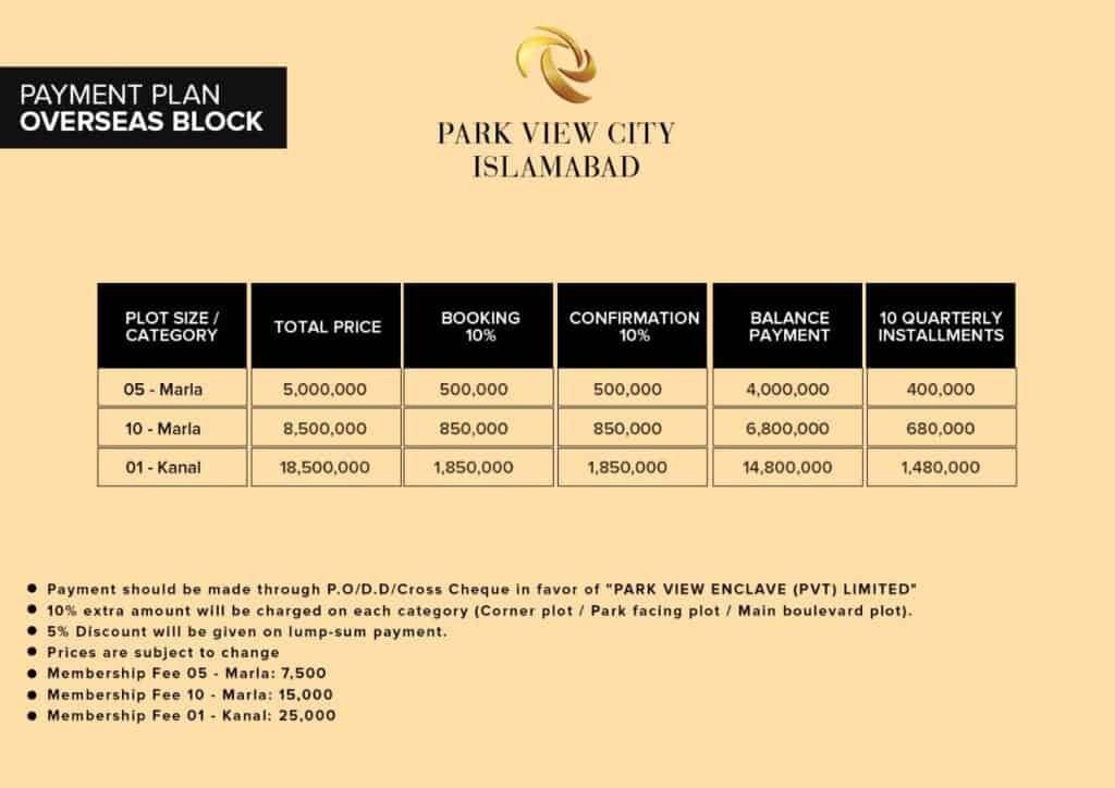 park view city overseas block payment plan