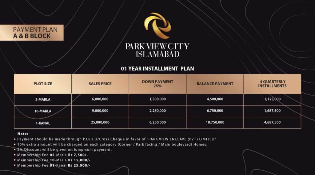 Parkview city A & B Installments