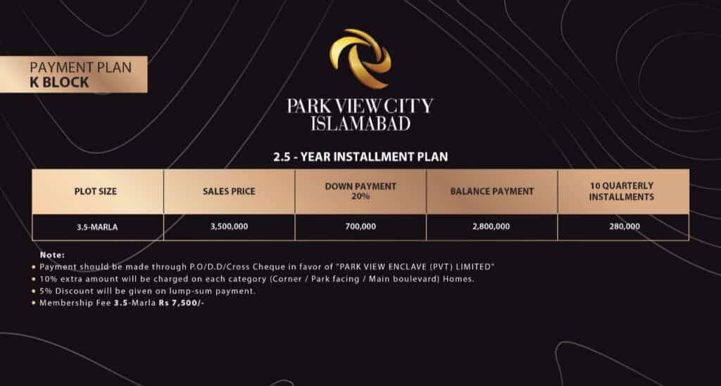 Parkview city K Block Cash