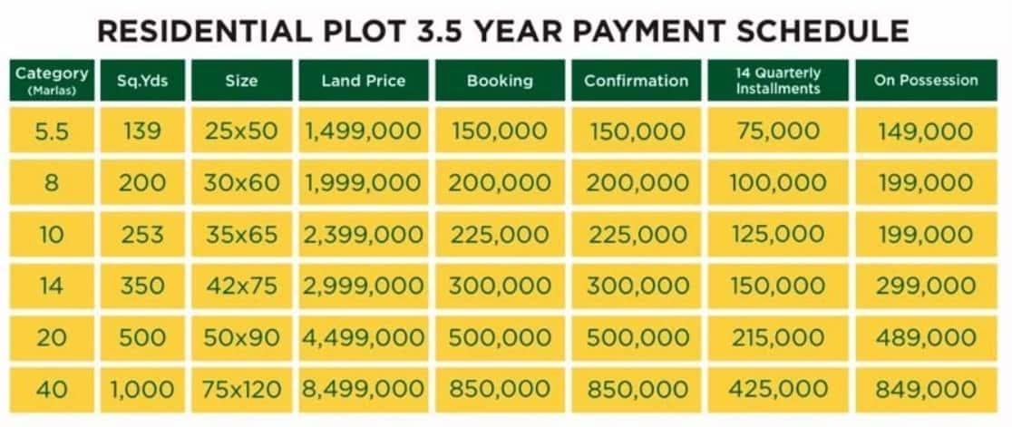 mivida city payment plan