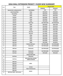 payment plan of giga mall extension