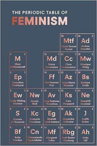 periodictable 7acee