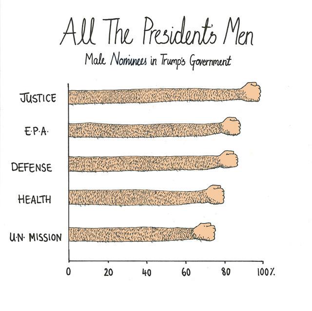 All the presidents men dfea4