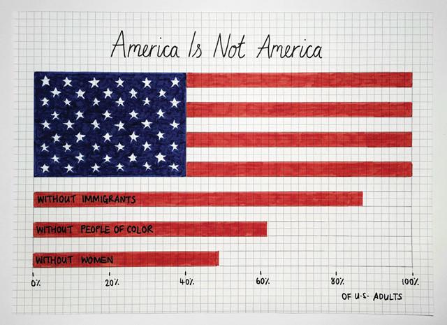 America is not America FINAL edcaa