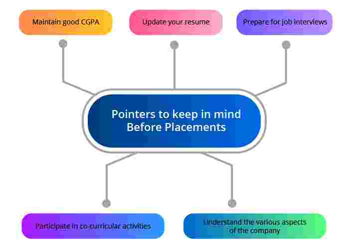 pointers-to-keep-in-mind-01