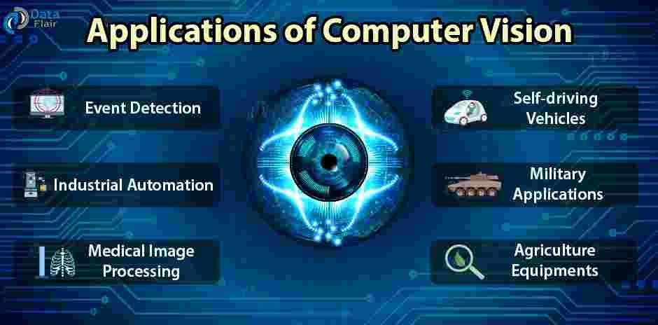 5 Best Computer Vision Online Courses1
