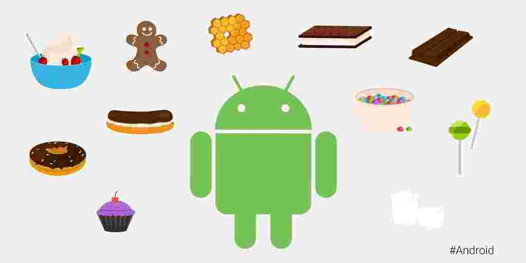 Android Courses