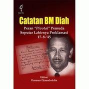 CATATAN BM DIAH: PERAN PEMUDA SEPUTAR PROKLAMASI