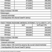 Jasa Pasang Internet, UseeTV, Telpon (IndiHome Fiber) (17016535) di Kab. Bogor