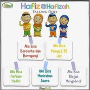 Mainan Edukasi Anak Islami (21094827) di Kab. Blora