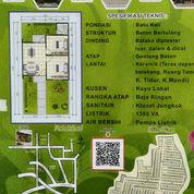 Rumah Subsidi Lokasi Komersial (21172559) di Kab. Tangerang