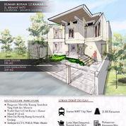Good Project To Invest Rumah Kos