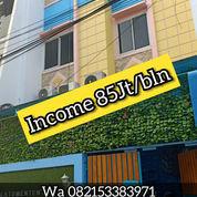 Rumah Kost Murah Strategis Di Jakarta
