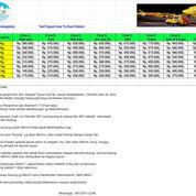 Export Herbal Kratom Bergaransi (22113727) di Kab. Kubu Raya
