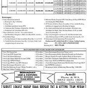 Pondok Permata Rumah Subsidi (22307619) di Kab. Bogor