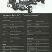 Chassis OF 917 Short NIK 2020 DISKON