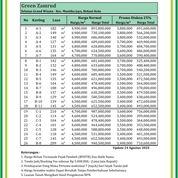 Beli Aset Tanah Diskon Hingga 25%: Bekasi Kota, Start 100-An M2 (27881823) di Kota Bekasi