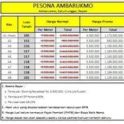 Tanah Murah Di Ambarukmo: SHM P, Kawasan Perumahan Elit (28458851) di Kota Yogyakarta