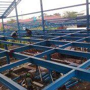 Lowongan Kerja Tukang Las (29576027) di Kab. Malang