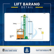 Rental / Sewa Lift Barang, Lift Proyek 1-4 Ton Maros (30790910) di Kab. Maros