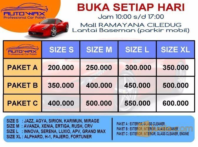 Autowax Salon Mobil Tangerang Jualo