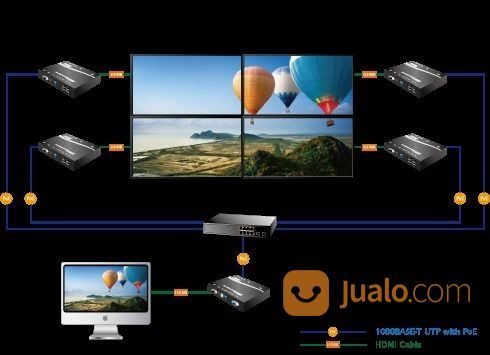 PLANET IHD-410PT Video Wall Ultra 4K HDMI Transmitter Over IP With PoE (13926333) di Kota Jakarta Pusat