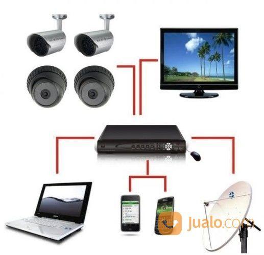Jasa Pasang Dan Setting Cctv Online Bisa Monitor Di Hp, Laptop Tv (16094309) di Kota Depok