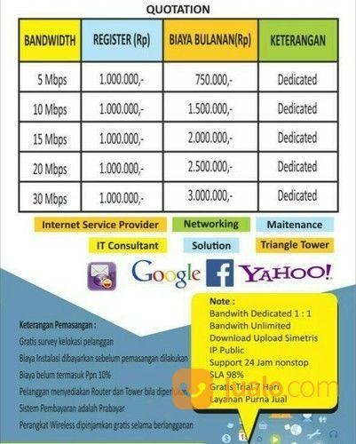 Internet Wireless Dedicated Tangerang (21853675) di Pasarkemis