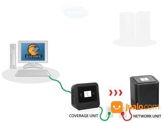 Penguat Sinyal Resmi - Penguat Sinyal Hp - Alat Penguat Sinyal 3G 4G (24089907) di Kota Depok
