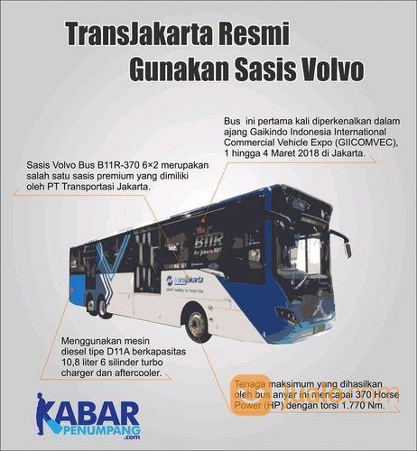 VOLVO BUS B11R 430HP 6x2, I-SHIFT 12 SPEED,. KOTA TANGERANG (26097639) di Kota Tangerang