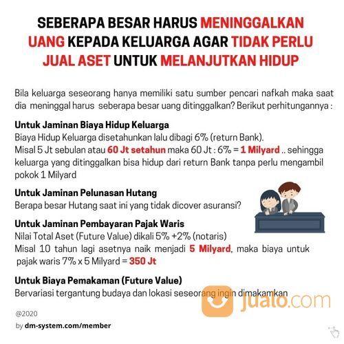 Asuransi Jiwa Prudential PRUCinta Melindungi Biaya Hidup Keluarga (27268903) di Kota Semarang