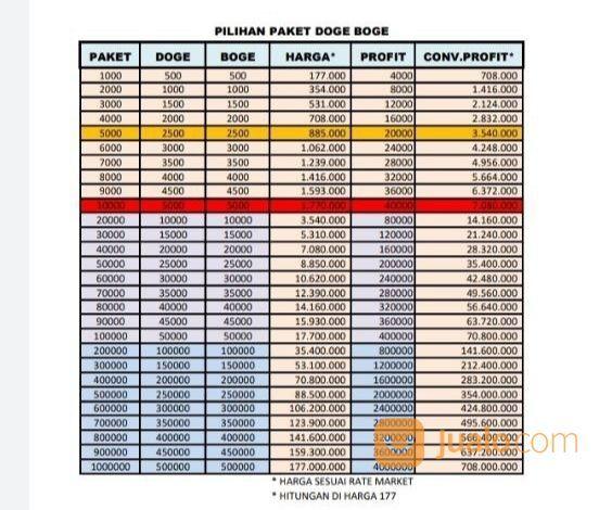 Database Hot Prospek (29236414) di Kota Balikpapan