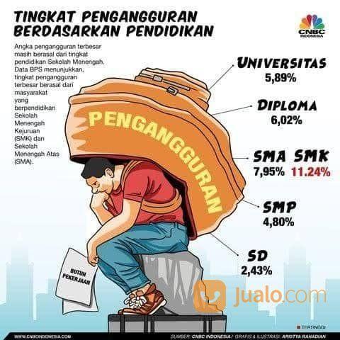 Belajar Saham Syariah Gratis (30299912) di Kota Surabaya