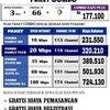 Promo Terbaru Internet Unlimited+HomeCable Firstmedia (23067823) di Kota Jakarta Barat