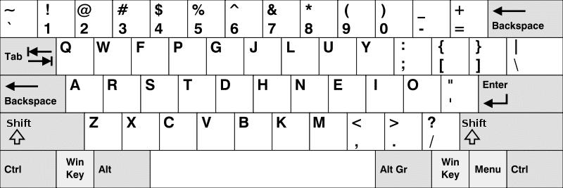 [US Colemak Keyboard Layout]