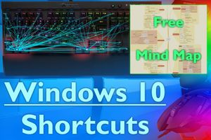 How to Navigate Windows 10: 123 Most Valuable Shortcuts