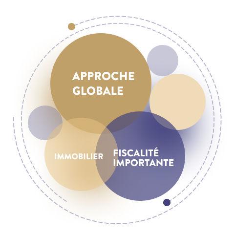 Eric JARRIER - Cheval Blanc Patrimoine