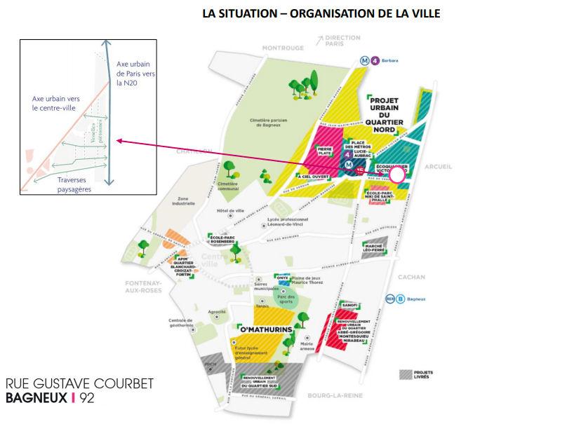 Bagneux – Métros 4 & 15 - Cheval Blanc Patrimoine